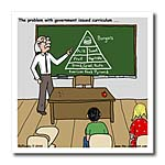 click on Government Sponsored Food Pyramid to enlarge!